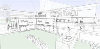 Free Commercial Kitchen Layout Design small commercial kitchen