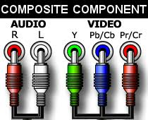wiring diagrams for your entertainment system how to connect dvd to tv using component wires