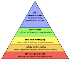 Maslow Hierarchy Of Needs Inverting The Maslovian Hierarchy Of Needs Grand Strategy