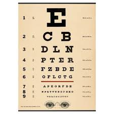 Dr Office Eye Chart Eye Chart Doctors Office Vintage Style Poster Living Room