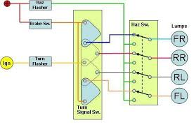 emergency flasher switch mustang forums at stangnet Emergency Flasher Wiring Diagram here is a simplified diagram of how to wire up an aftermarket 4 way switch the wire color coding is not for any particular model 2014 f150 emergency flasher wiring diagram