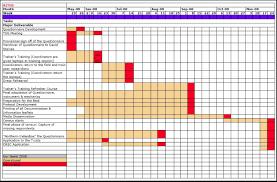 Gantt Chart Planning Project Plan Charter Epq