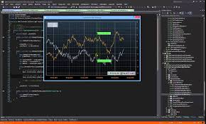 Wpf Charts Zooming And Panning Scichart Custom Chart Modifiers Part 2