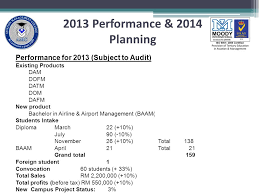management review iso th ppt  11 2013 performance
