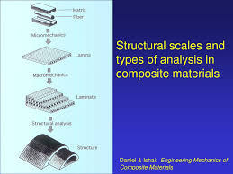 Ppt On Composite Materials Ppt Structural Scales And Types Of Analysis In Composite Materials