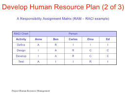 ed p project human resources management 5