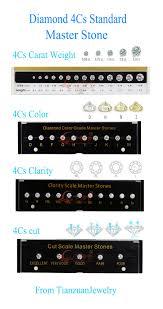 4c Diamond Standard Carat Weight Color Clarity Cut Scale Cz