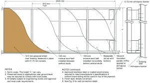 detail of vacuum insulation panel vip