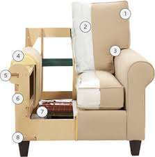 Quality Matters to Us Especially Upholstery Quality