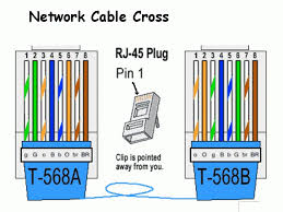 ethernet wiring connection wiring diagrams schematics rj45 crossover cable wiring diagram cat 6 ethernet crossover cable wiring diagram wiring diagram ethernet crossover cable 568a wiring diagram wiring diagram crossover cable wiring diagram cat