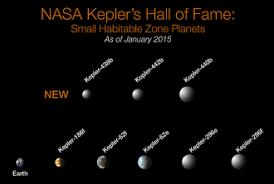 kepler spacecraft confirmed exoplanets edit