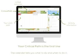 Critical Path Charts What Is Projects Critical Path Sinnaps Cloud Project