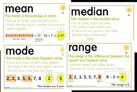 Mean Median Mode Anchor Chart Mode Mean Range Median Kookenzo Com