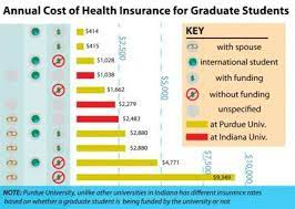 Our international student insurance includes: Insurance Rates Spike With Spouses Campus Purdueexponent Org