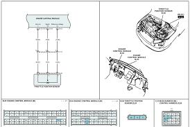 kia rio wiring diagram kia wiring diagrams online 2004 kia rio i a diagram for the tps obd ii