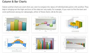 Html5 Bar Chart Example 14 Cool Libraries For Creating Charts And Graphs Using