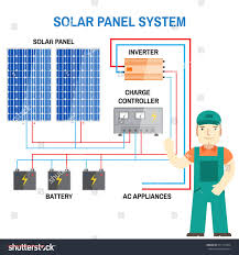 solar panel charge controller wiring diagram new solar energy