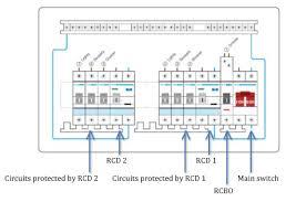 dual rcd consumer unit wiring diagram dual image rcd wiring diagram wiring diagram schematics baudetails info on dual rcd consumer unit wiring diagram