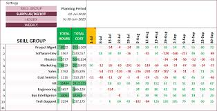 Group Planning Calendar Resource Capacity Planner Excel Template