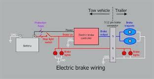 curt trailer brake controller wiring diagram adanaliyiz org diagram curt wiring file cr curt trailer brake controller wiring diagram