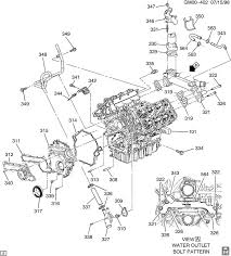 oldsmobile intrigue engine diagram wiring diagram 2000 oldsmobile intrigue engine diagram wiring diagram list oldsmobile alero engine diagram olds intrigue 3 5