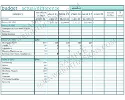Bi Monthly Budget Report How Is Your Budget This Month