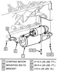 solved how do i cahnge the starter in a 1994 cadillac fixya 2000 cadillac eldorado wiring diagram 2000 Caddilac Eldorado Ac Wiring Diagram how do i cahnge the starter in a 1994 cadillac 31c39b0 jpg