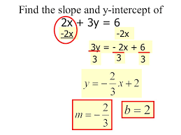 5 find the slope and y intercept of 2x 3y 6 2x 3y 2x 6 3 3 3