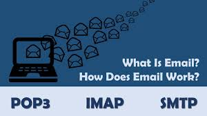 how imap works what is email how does email work email protocols imap pop3