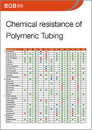 Chemical Resistance Of Polymeric Tubing Indd