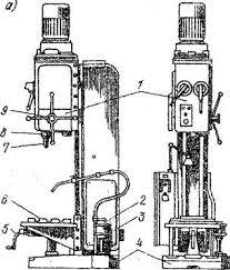 Сверлильные и расточные станки Реферат страница  Рис 1 1 Одношпиндельный вертикально сверлильный станок модели 2Н135