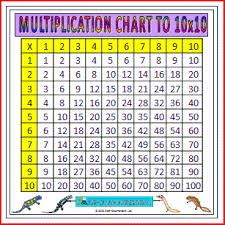 Times Table Chart Up To 10 Times Table Charts 7 12 Tables