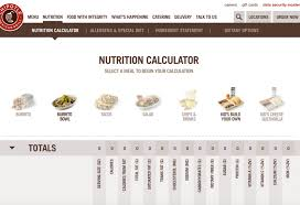 Chipotle Nutrition Chart Chipotle Nutrition Calc