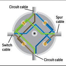 wiring in junction box diagram wiring image wiring 4 way junction box wiring diagram 4 auto wiring diagram schematic on wiring in junction box