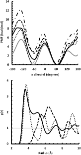 In silico insights into the solvation characteristics of the ionic liquid 1 methyltriethoxy 3 ethylimidazolium acetate for cellu