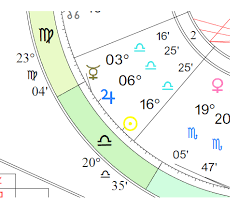 Find My Natal Chart Planets In The Houses