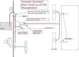 thunderbird ranch diagrams page 64 66 vac operated rear vents