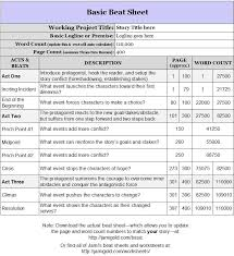 blake snyder beat sheet worksheets for writers jami gold paranormal author
