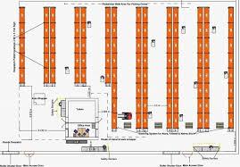 Warehouse Organization Chart 10 Great Warehouse Organization Charts Layout Templates