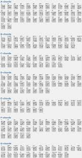 Guitar Chords Chart For Beginners Songs Downloadable Songbook With Complete Chords Chart Free Pdf