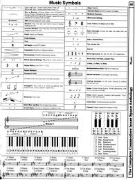 Sheet Music Symbols Chart Music Symbols Chart Extensive Music Lessons In 2019