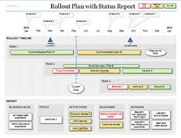 rollout strategy template. project rollout plan template