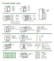 kitchen cabinet standard sizes f50 about epic home design wallpaper with kitchen cabinet standard sizes