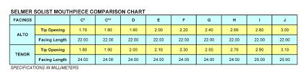 Sax Mouthpiece Comparison Chart Selmer Soloist Saxophone Mouthpieces Alto And Tenor