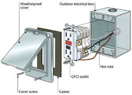 installing a gfci outlet how to outdoors at panel step 7 continue installing the outlet and weatherproof cover