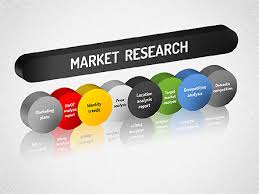 Exclusive Market Research Template Market Research Powerpoint
