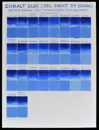 Marc Trujillo Chart Life Drawing Color Theory