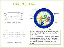 usb 3 cable wiring diagram diagram usb 2 cable wiring diagram diagrams for car or truck