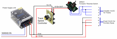 reverse polarity switch offset indicator electronic components uk fitted to the control panel to give an overall forward reverse polarity