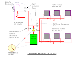 2 port motorised valve wiring diagram 2 image wiring diagram for 3 port motorised valve wire diagram on 2 port motorised valve wiring diagram